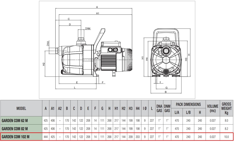 dab gardenjet com 102 m gartenpumpe 3600 l h f rderh he 54 m 230 v. Black Bedroom Furniture Sets. Home Design Ideas