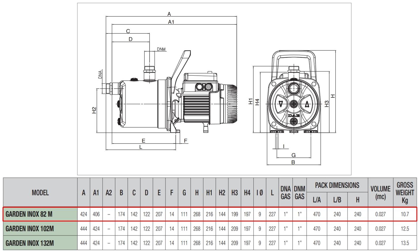 dab gardenjet inox 82 m gartenpumpe 3600 l h f rderh he 47 0 m 230 v. Black Bedroom Furniture Sets. Home Design Ideas