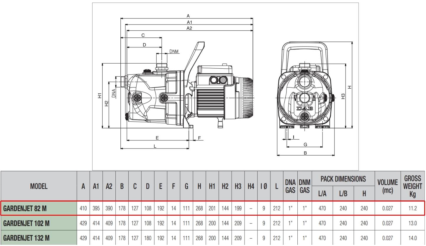 dab gardenjet 82 m gartenpumpe 3600 l h f rderh he 47 m 230 v. Black Bedroom Furniture Sets. Home Design Ideas