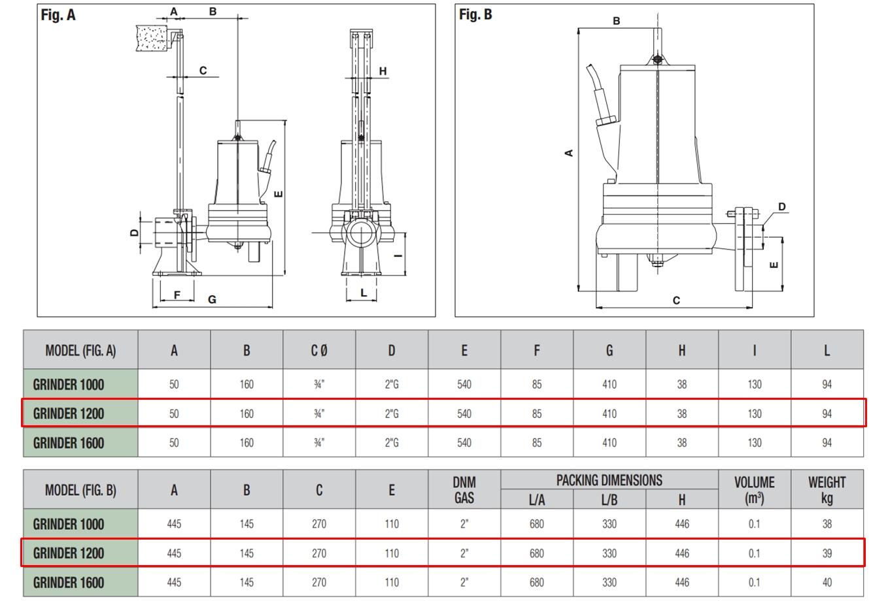 dab grinder 1200 t f kalienpumpe mit schneidwerk 18 39 000 l h 400 v. Black Bedroom Furniture Sets. Home Design Ideas
