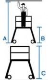 Stabilo® Podestleiter fahrbar, beidseitig begehbar, 15 cm Fussleiste, extra hohem Plattformgeländer, Arbeitshöhe bis 3.65m, 2x7 Stufen
